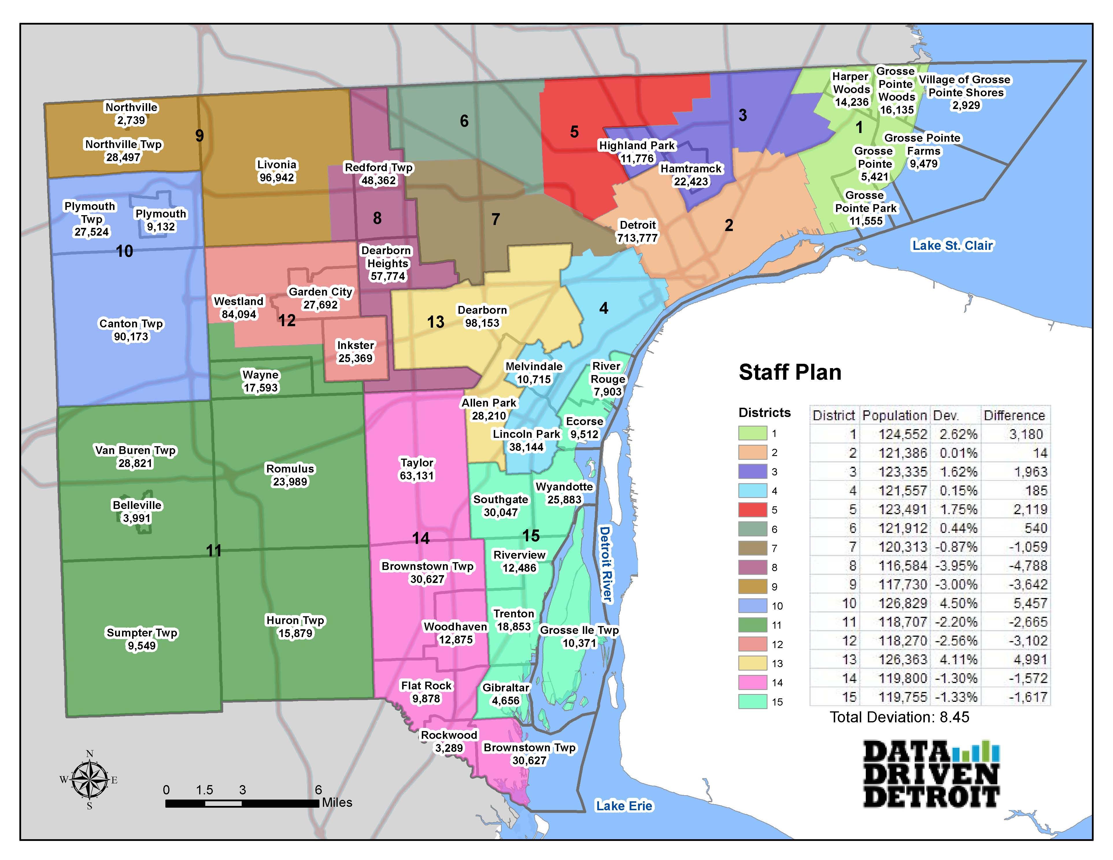 Wayne County Property Taxes Records