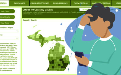 COVID-19 Data Breakdown: Navigating Michigan's Coronavirus Portal