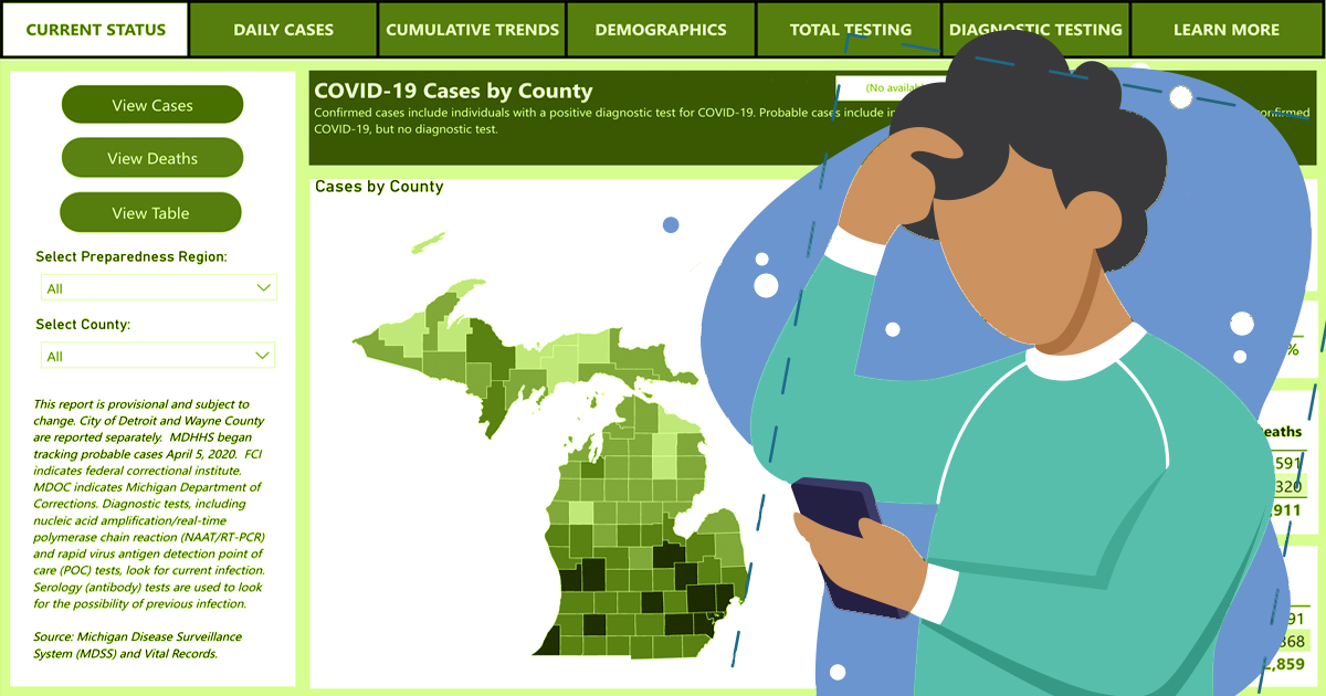 Navigating Michigan's Coronavirus Portal
