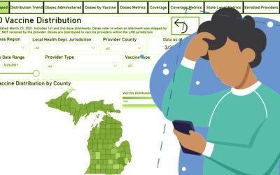 COVID-19 Data Breakdown: Navigating Michigan's Vaccine Data Dashboard